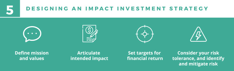 05-designing-an-impact-investment-strategy