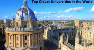 Top Oldest Universities in the World