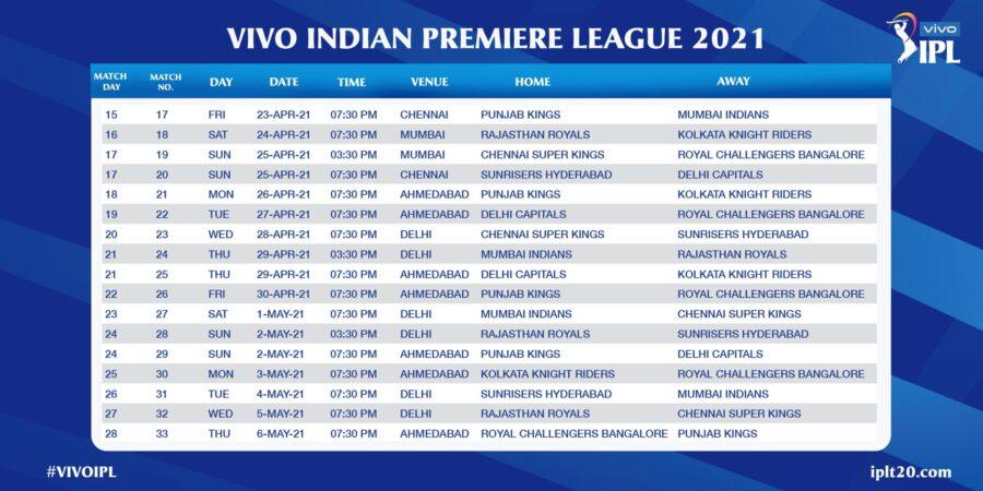 Courtesy : Twitter/ IPL