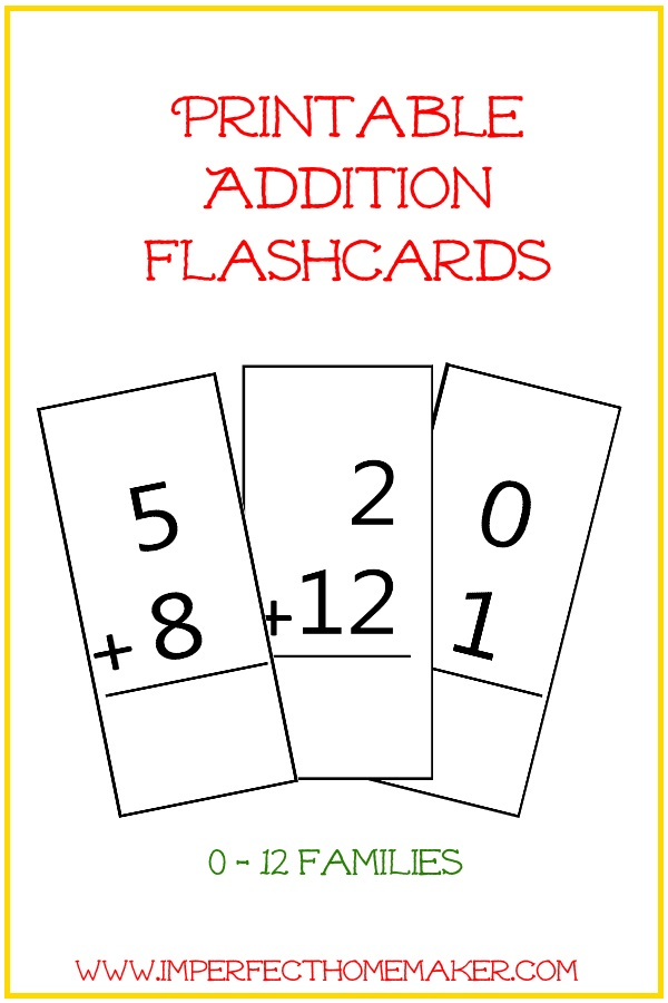 image about Multiplication Flash Cards Printable Front and Back titled Absolutely free Printable Multiplication Flash Playing cards 0 12 With Alternatives