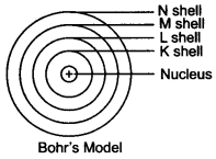 ncert-solutions-class-9-science-chapter-4-structure-atom-1