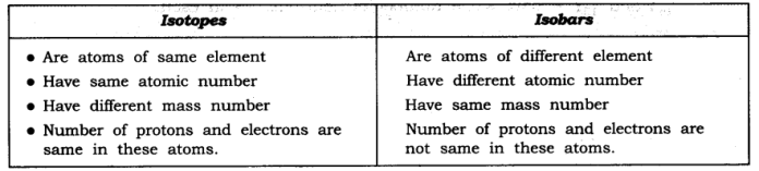 ncert-solutions-class-9-science-chapter-4-structure-atom-23