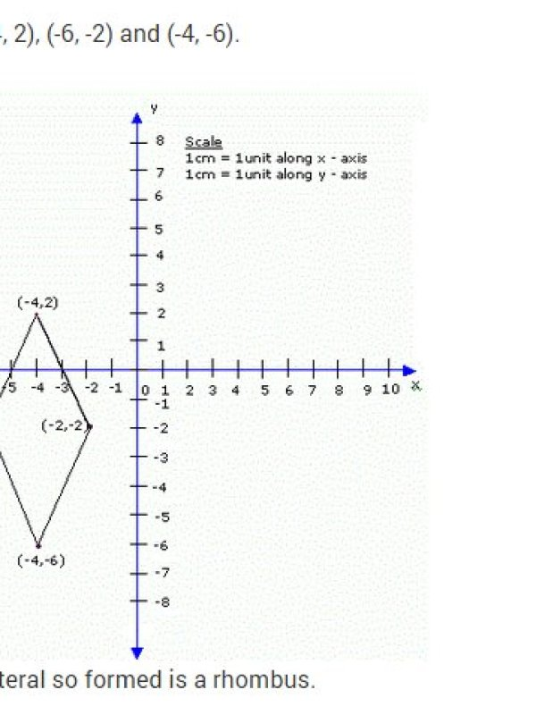 linear-equations-in-two-variables-ncert-extra-questions-for-class-9-maths-chapter-4-05