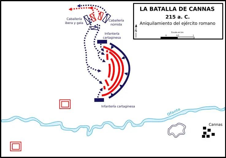 Aniquilamiento del ejército romano en la batalla de Cannas.