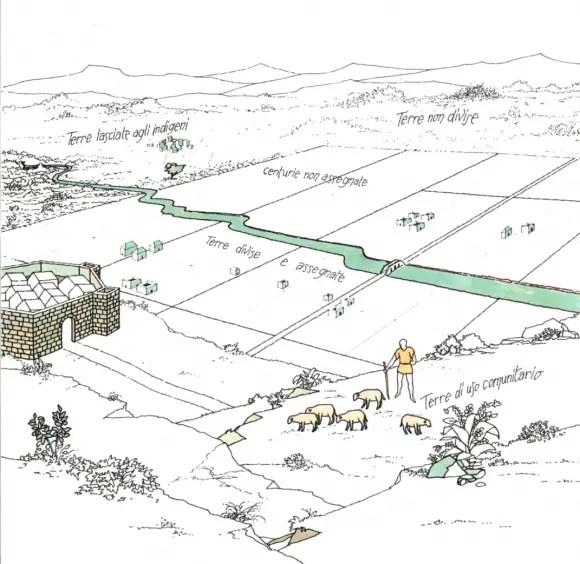 División de tierras agrícolas mediante la centuriación utilizando una de las medidas de longitud romanas denominada centuria.