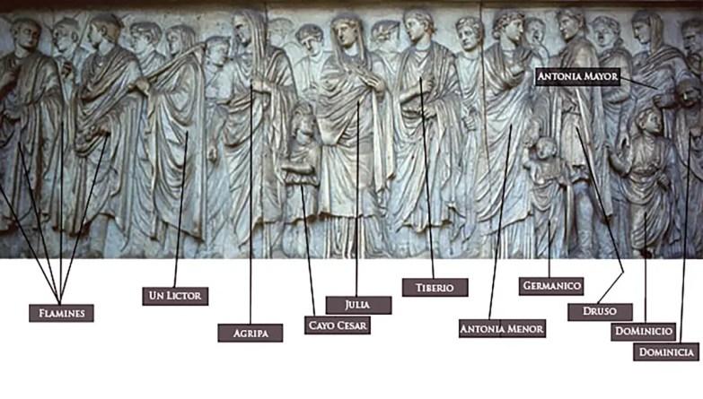 Familia Imperial de César Augusto.