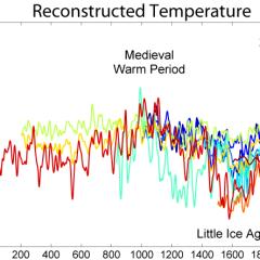 L'optimum climatico medievale