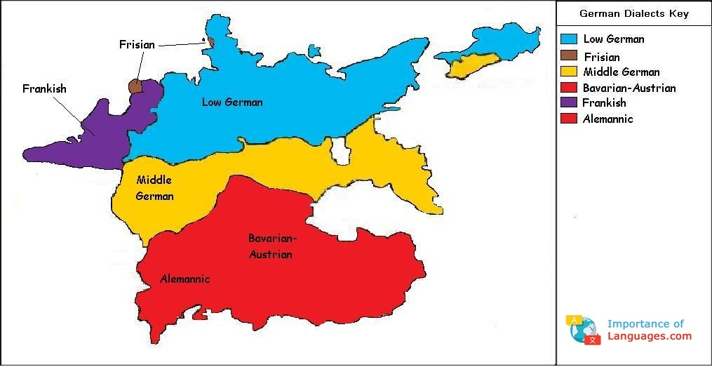 German Dialect Map