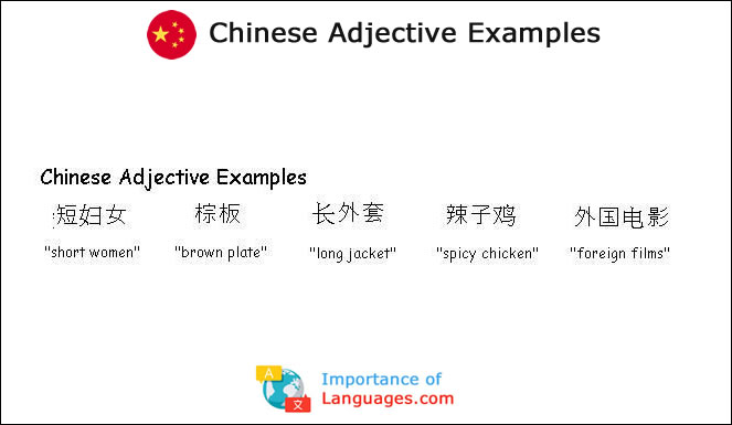 Chinese Adjective Examples