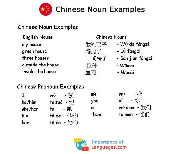 Chinese Noun Examples