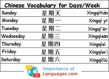 Chinese Words for Days Week