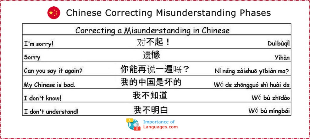 Common Chinese Phrases: Correcting a Misunderstanding in Chinese