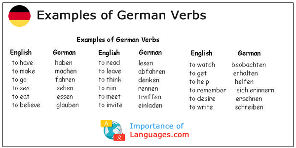 Examples of German Verbs