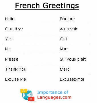 Greetings in French