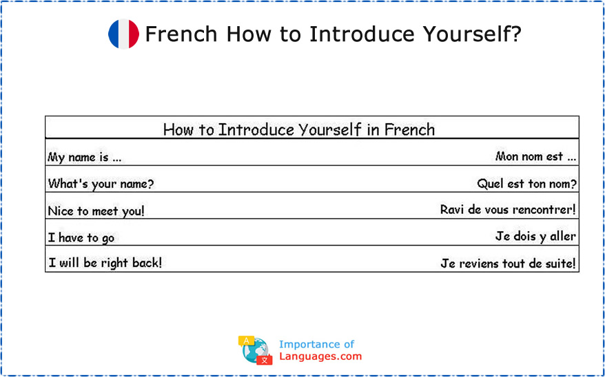 Common French Phrases: How to Introduce Yourself in French
