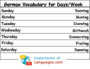 German words Days Week