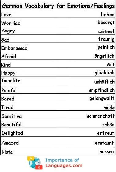 German words for Emotions Feelings