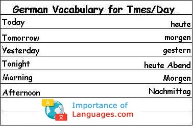German Words for Times & Day