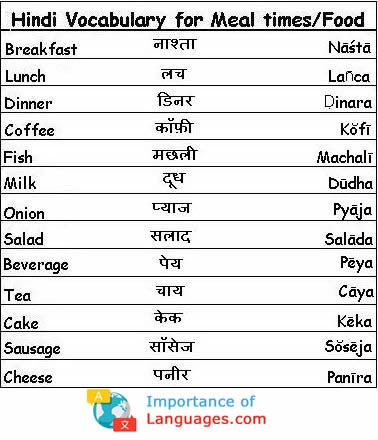 hindi words for meals