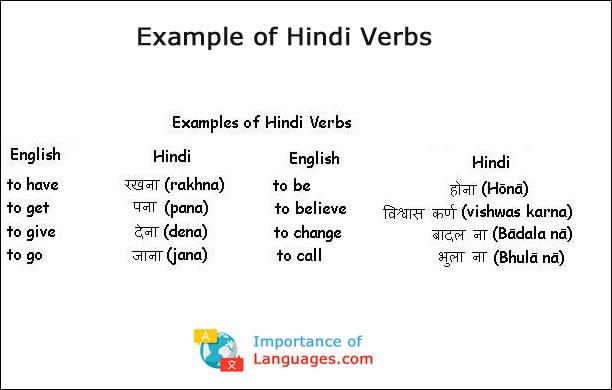 Hindi verb examples