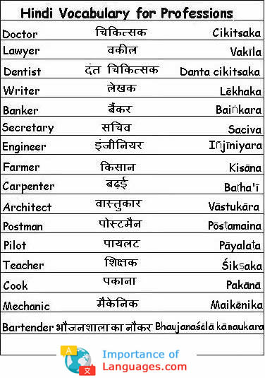 Hindi words for professions