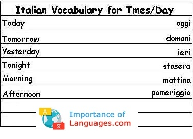 Italian Words for Times Days