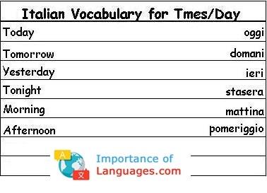 Learn Italian Language Guide - ImportanceofLanguages com