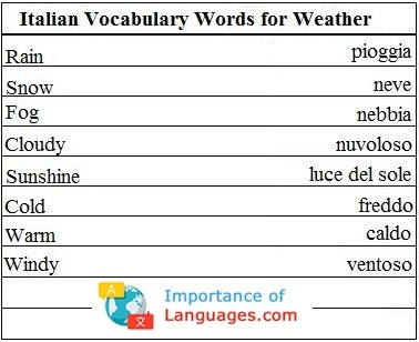 Italian Words for Weather