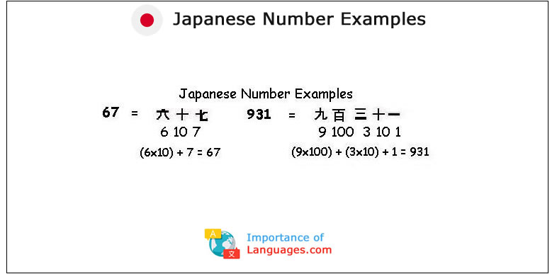 Japanese number examples