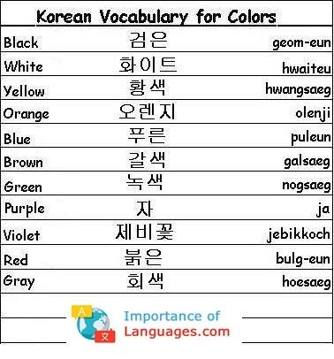 Korean Words for Colours