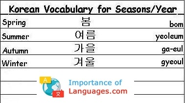 Korean Words for Seasons / Year