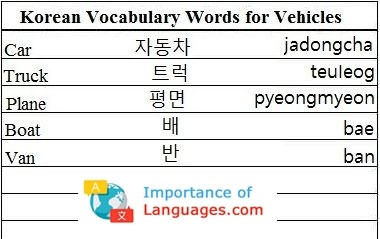 Korean Words for Vehicles