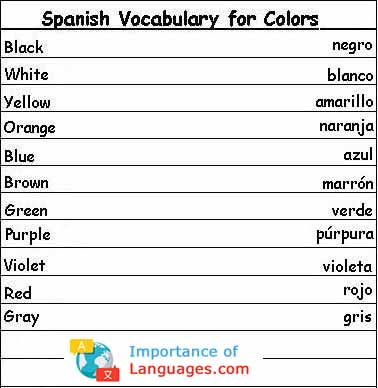 Spanish Words for Colors