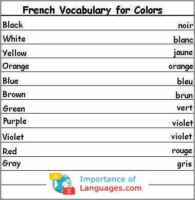 French Words for Colors