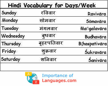 hindi words for days weeks