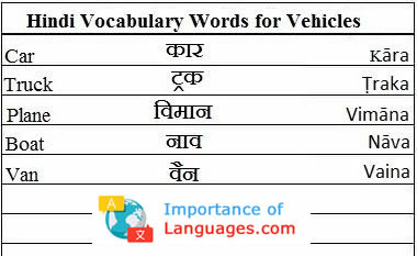 hindi words for vehicles