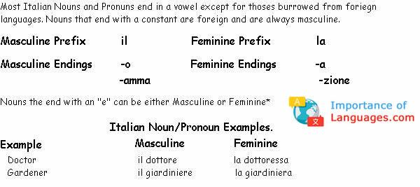 Italian masculine feminie examples
