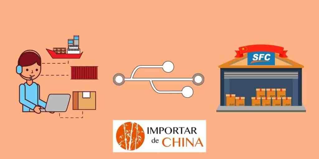 Tener un almacén de distribución en China