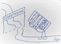 """Se debiti e patrimonio sono squilibrati si ha il """"sovraindebitamento""""."""