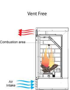 Vent_Free_Fireplaces