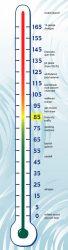 Decibel Chart courtesy of dangerousdecibels.org