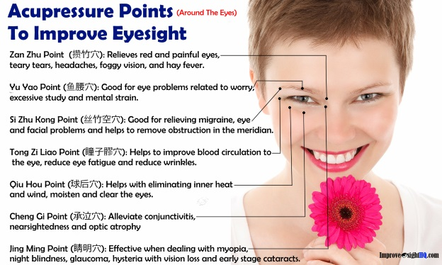how to help sinus pressure behind eyes