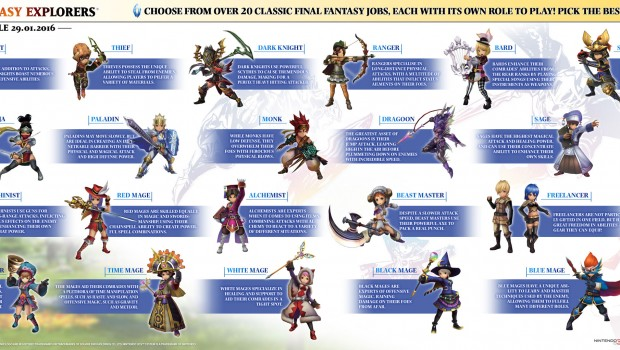 Final Fantasy Explorers Job Class Infographic Impulse