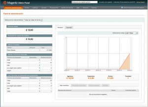 Magento_Admin_Panel_screenshot