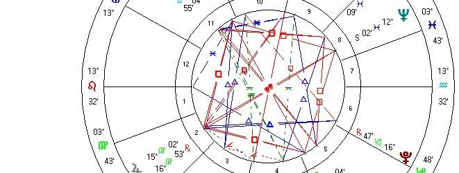 transit chart