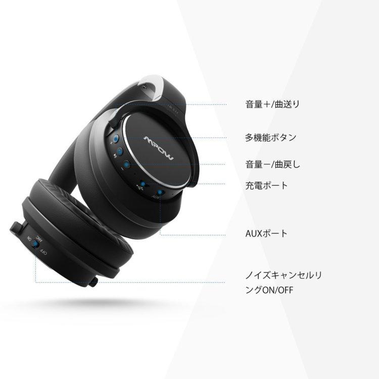 Mpow H6 密閉型 Bluetooth ヘッドホン 実機詳細レビュー