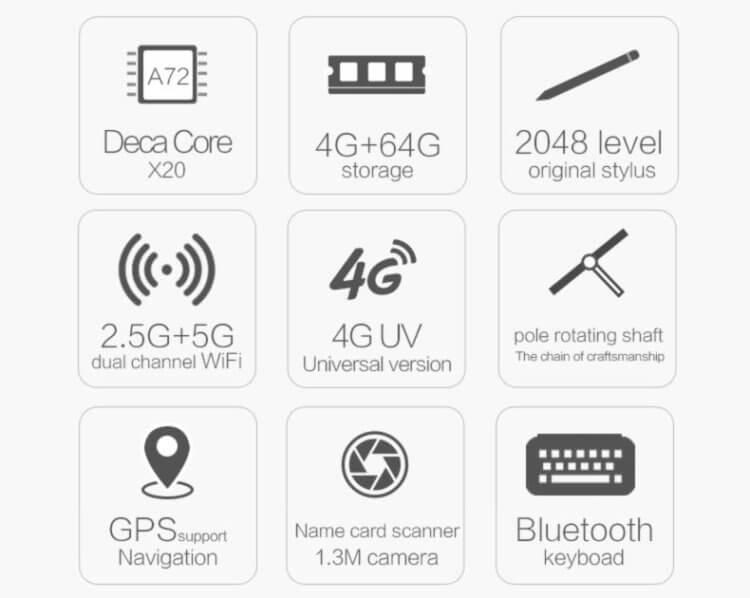 VOYO i8 Max 4G Phabletのスペック