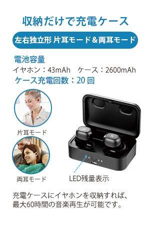SoundPEATS Q32 Bluetooth イヤホン製品特徴・概要(充電ケース)