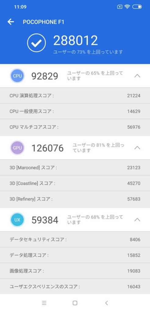 Xiaomi Pocophone F1 AnTuTu Benchmarkスコア