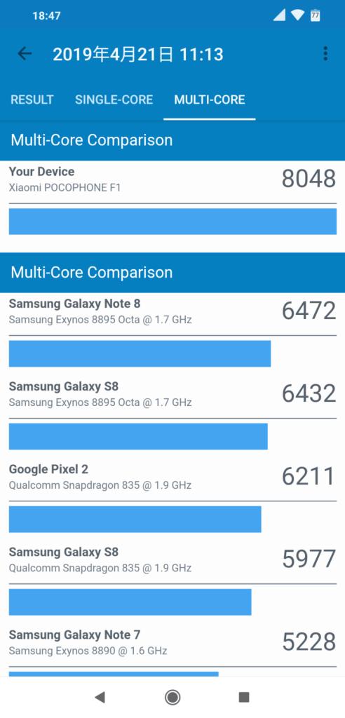 Xiaomi Pocophone F1 Geekbench 4 ベンチマーク比較